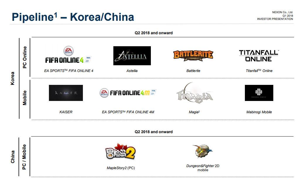 Nexon-Q1-2018-Reports-Pipeline-for-Q2-2018-Onwards-China-Korea
