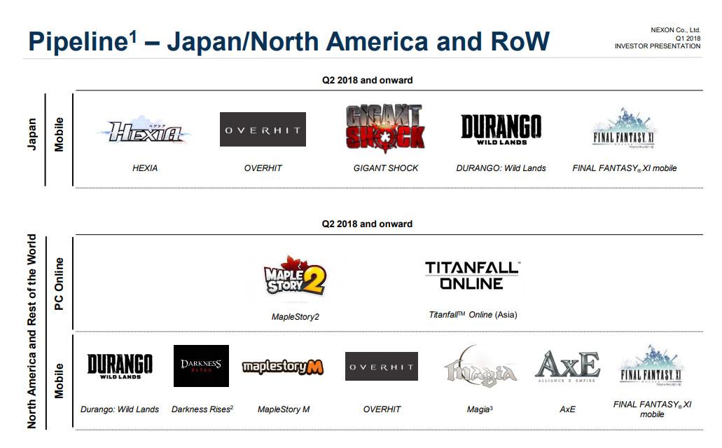 Nexon-Q1-2018-Reports-Pipeline-for-Q2-2018-Onwards-North-America-Japan